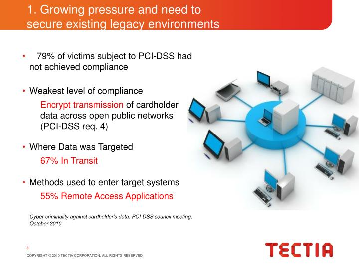 1 growing pressure and need to secure existing legacy environments