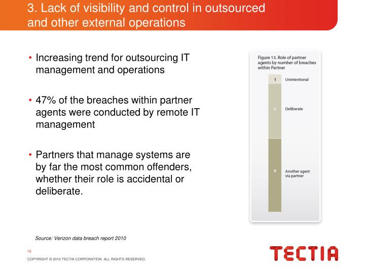 3. Lack of visibility and control in outsourced