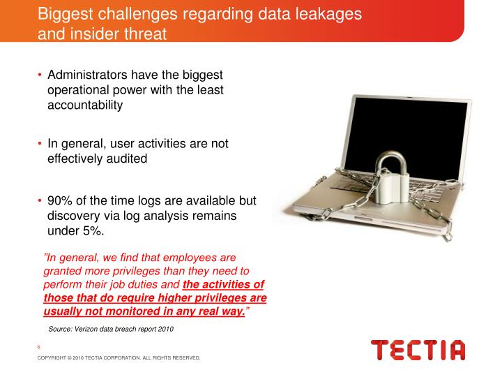Biggest challenges regarding data leakages
