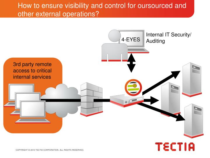How to ensure visibility and control for oursourced and other external operations?