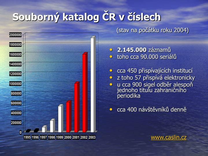 Souborný katalog ČR v číslech
