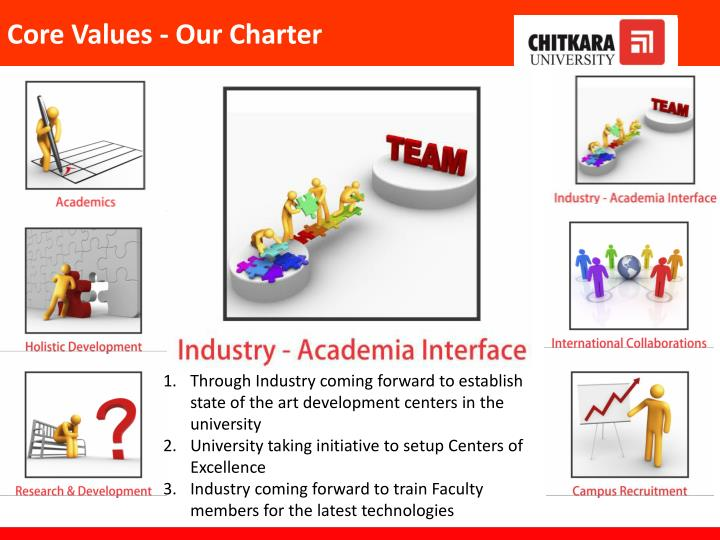 Core Values - Our Charter