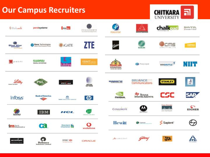 Our Campus Recruiters