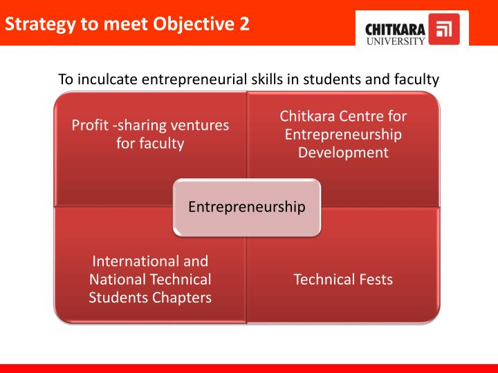 To inculcate entrepreneurial skills in students and faculty
