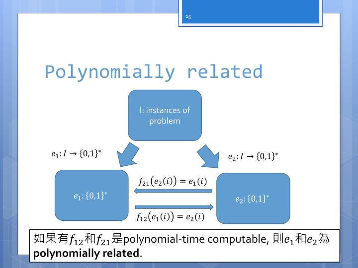 Polynomially