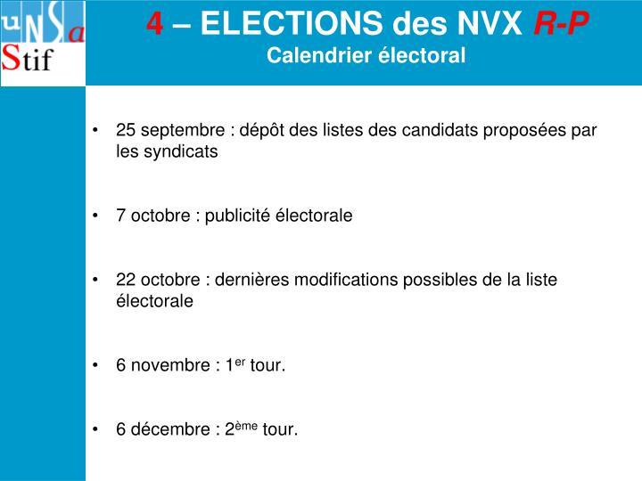25 septembre : dépôt des listes des candidats proposées par les syndicats
