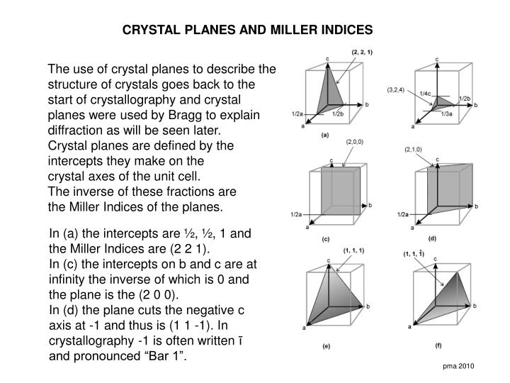 CRYSTAL PLANES AND MILLER INDICES