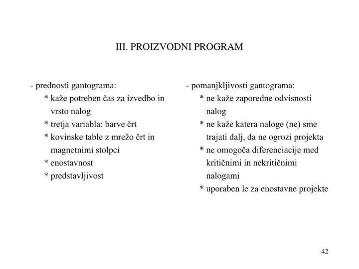 - prednosti gantograma: