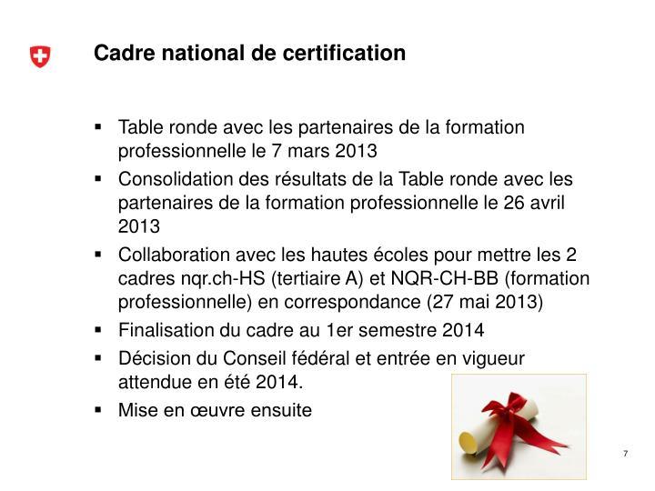 Cadre national de certification