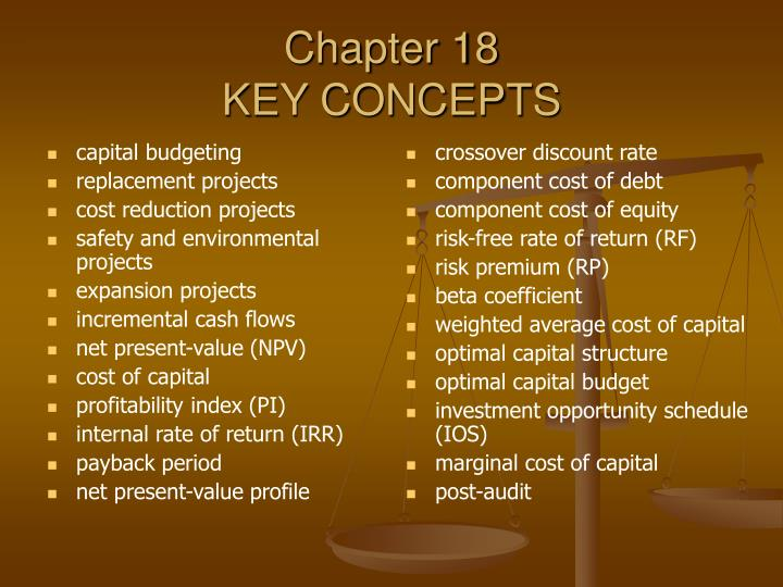 managerial economics chapter 2 hirschey