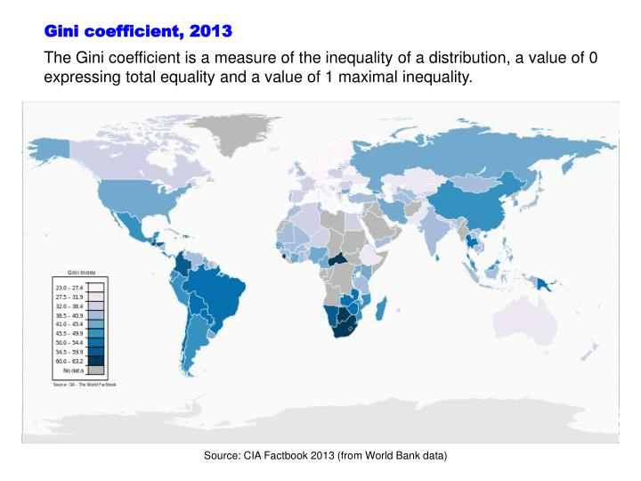 Gini coefficient, 2013