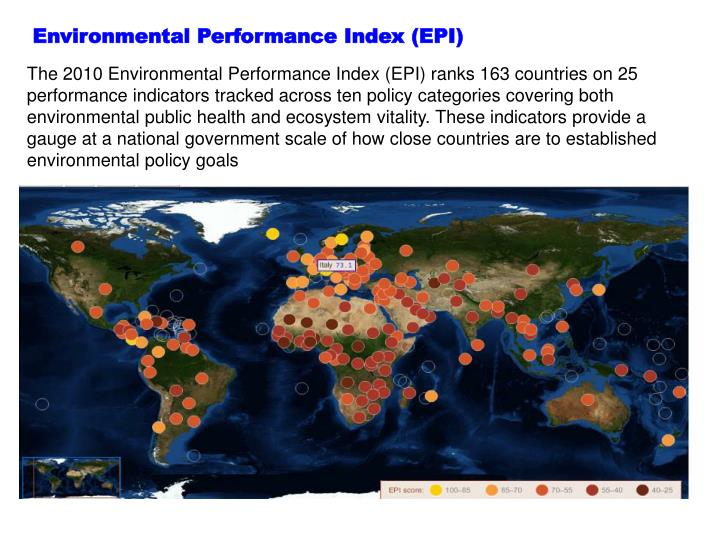 Environmental Performance Index (EPI)