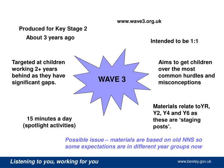 www.wave3.org.uk