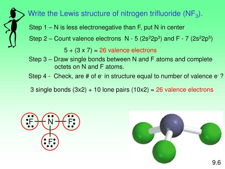 Write the Lewis structure of nitrogen trifluoride (NF