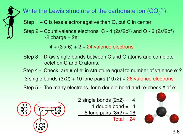 Write the Lewis structure of the carbonate ion (CO