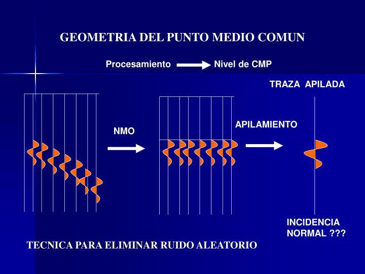 GEOMETRIA DEL PUNTO MEDIO COMUN