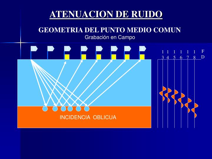 ATENUACION DE RUIDO