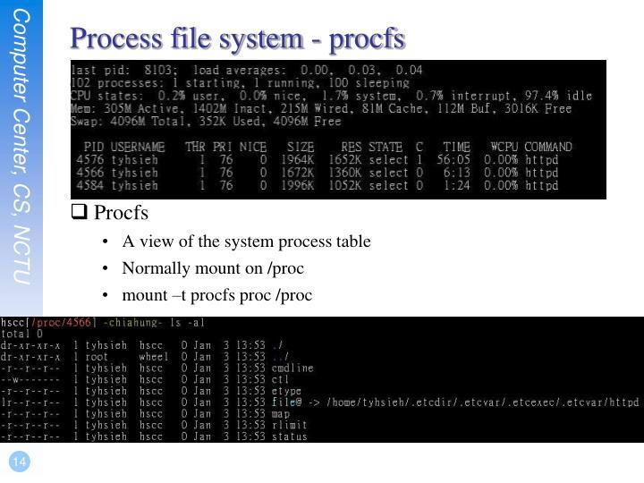 Process file system - procfs