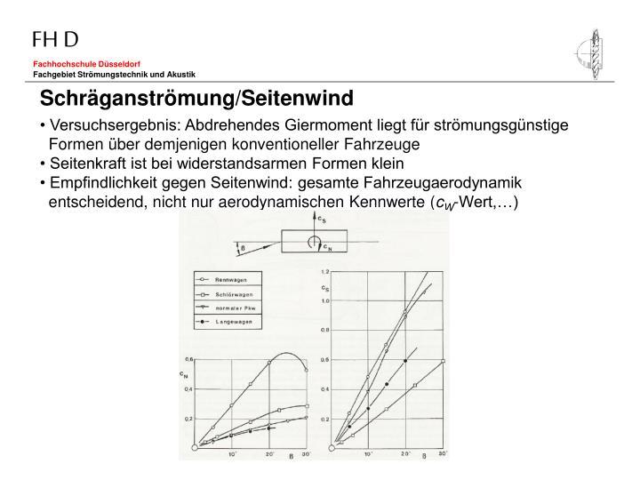 Schräganströmung/Seitenwind