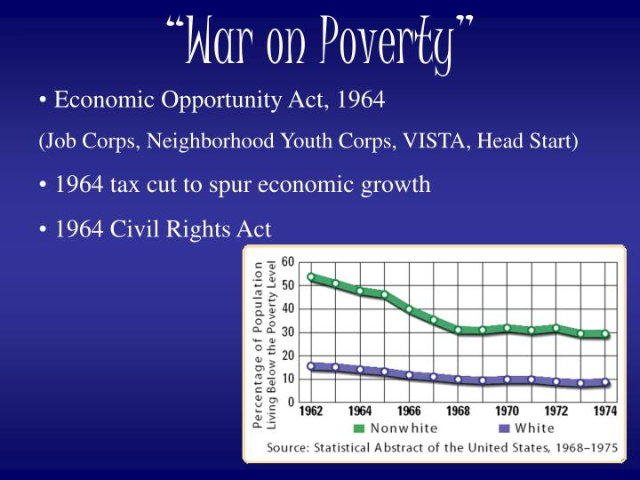 """War on Poverty"""