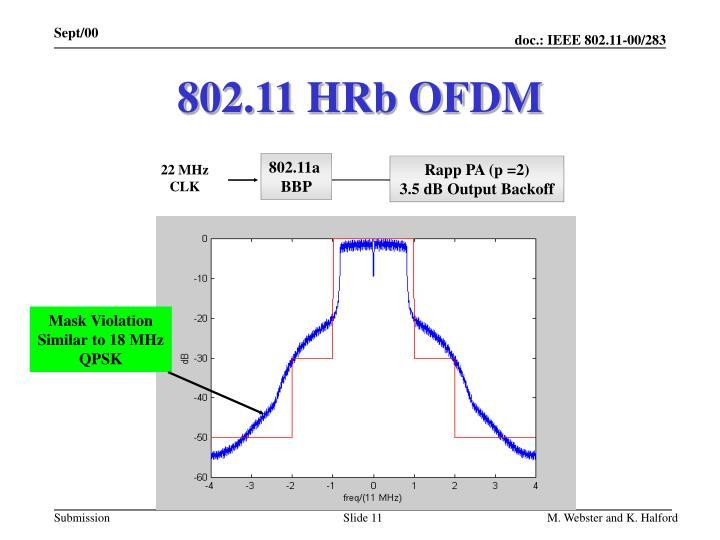 802.11 HRb OFDM