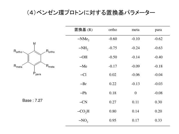 (4)ベンゼン環プロトンに対する置換基パラメーター