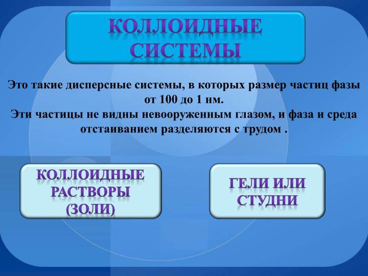 Коллоидные системы