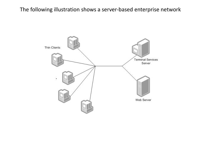 The following illustration shows a server-based enterprise network