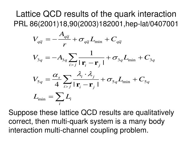 Lattice QCD results of the quark interaction