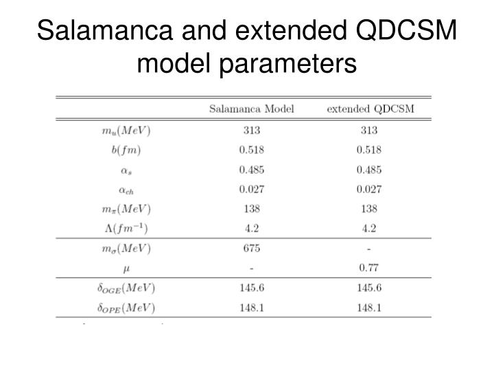 Salamanca and extended QDCSM