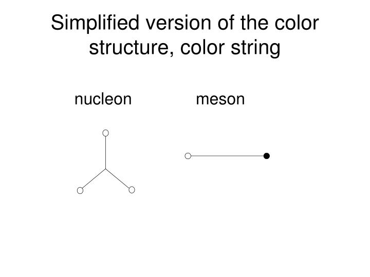Simplified version of the color structure, color string