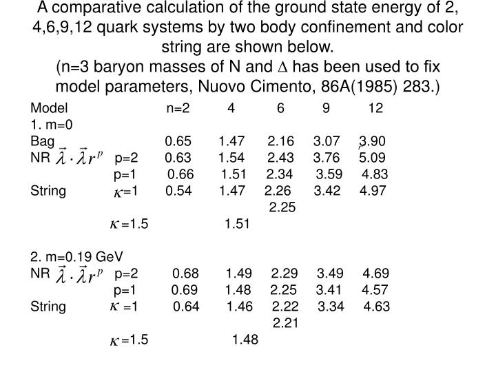 A comparative calculation of the ground state energy of 2,