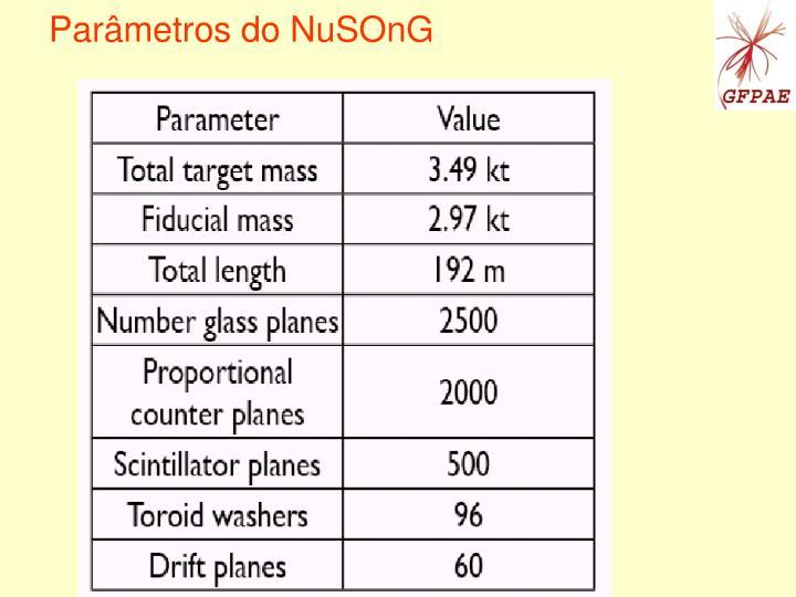 Parâmetros do NuSOnG