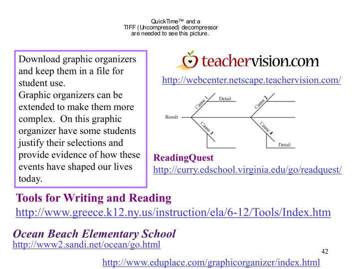 Download graphic organizers and keep them in a file for student use.