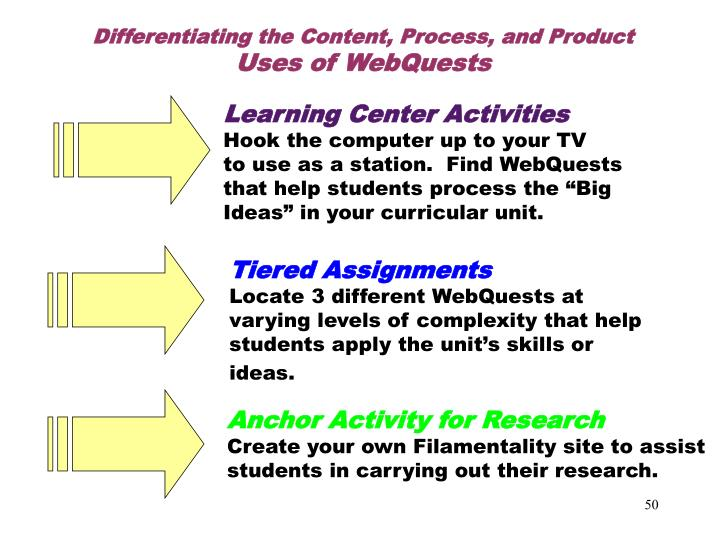 Differentiating the Content, Process, and Product