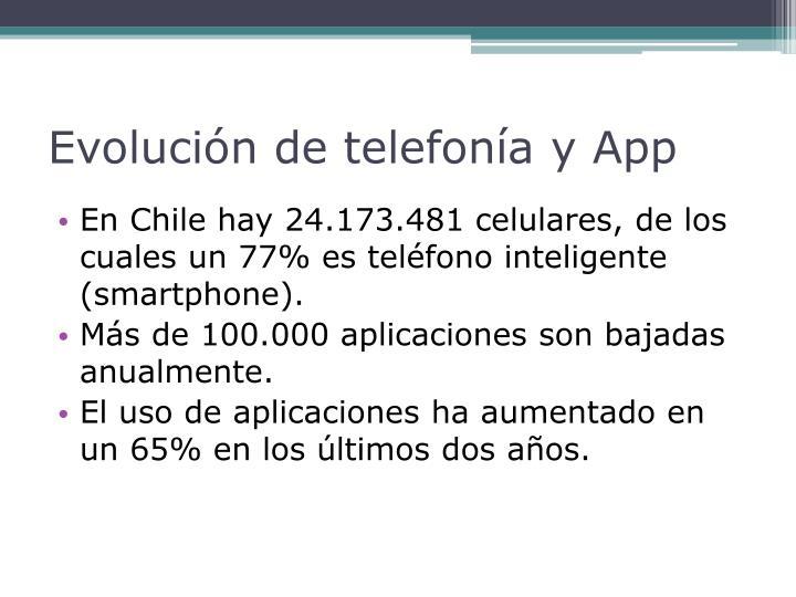 Evolución de telefonía y App