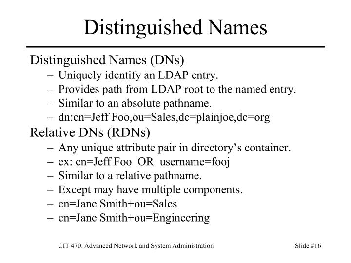 Distinguished Names