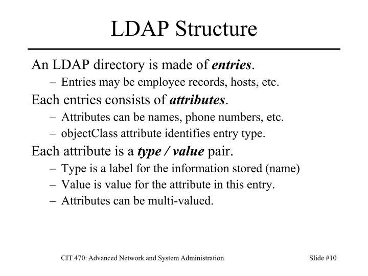 LDAP Structure