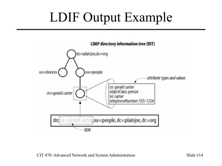 LDIF Output Example