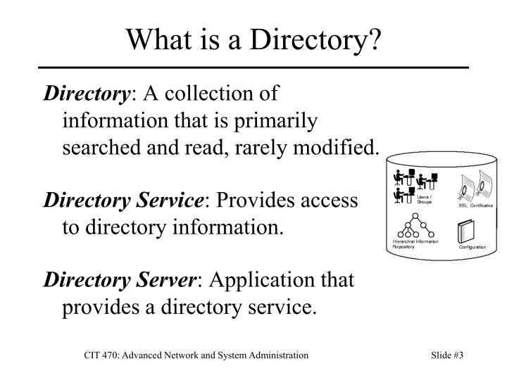 What is a Directory?