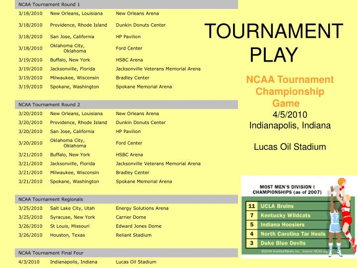 TOURNAMENT PLAY