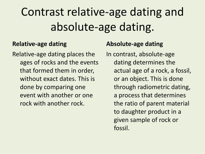 definition relative age dating Freebase (133 / 3 votes) rate this definition: relative dating relative dating is the science determining the relative order of past events, without necessarily determining their absolute age.