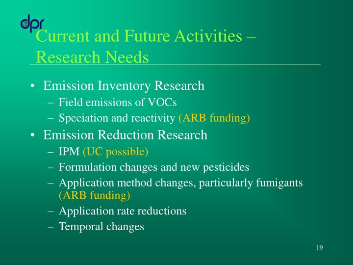 Current and Future Activities – Research Needs