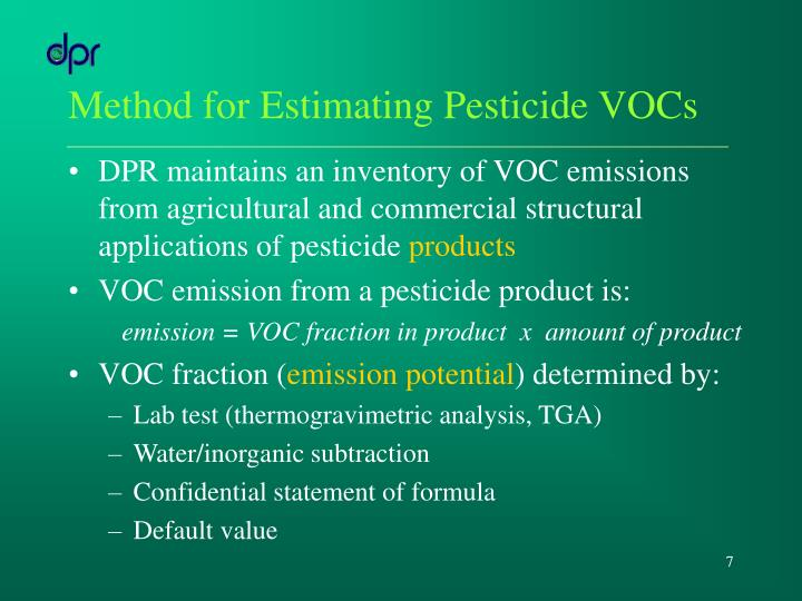 Method for Estimating Pesticide VOCs