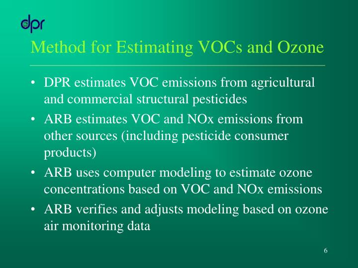 Method for Estimating VOCs and Ozone