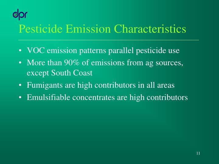 Pesticide Emission Characteristics