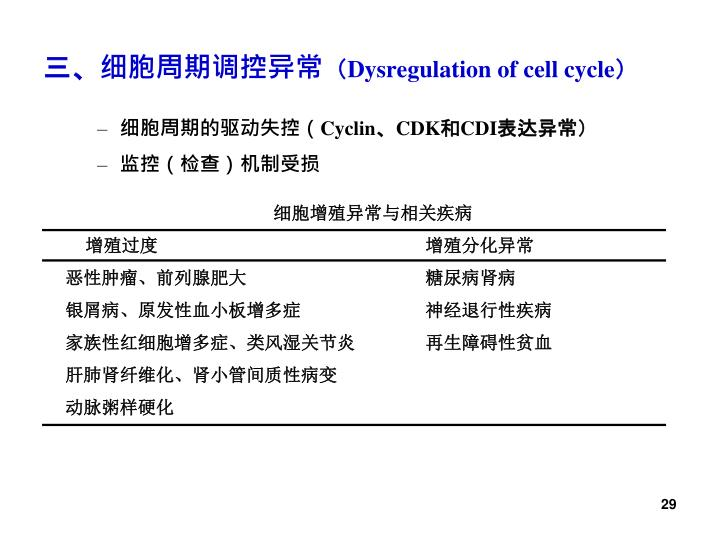 细胞增殖异常与相关疾病