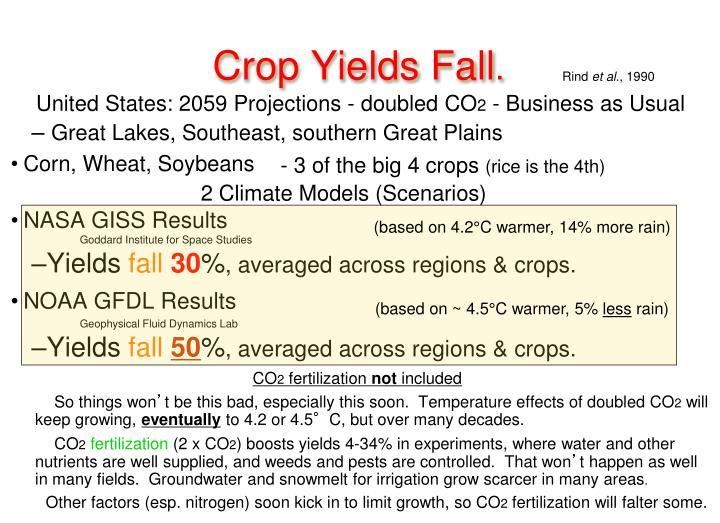 Crop Yields Fall