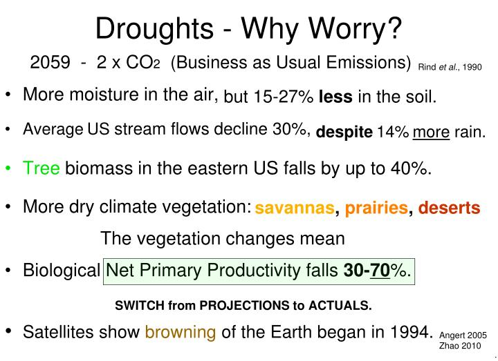 Droughts - Why Worry?