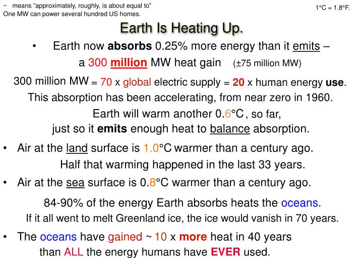 Earth Is Heating Up.